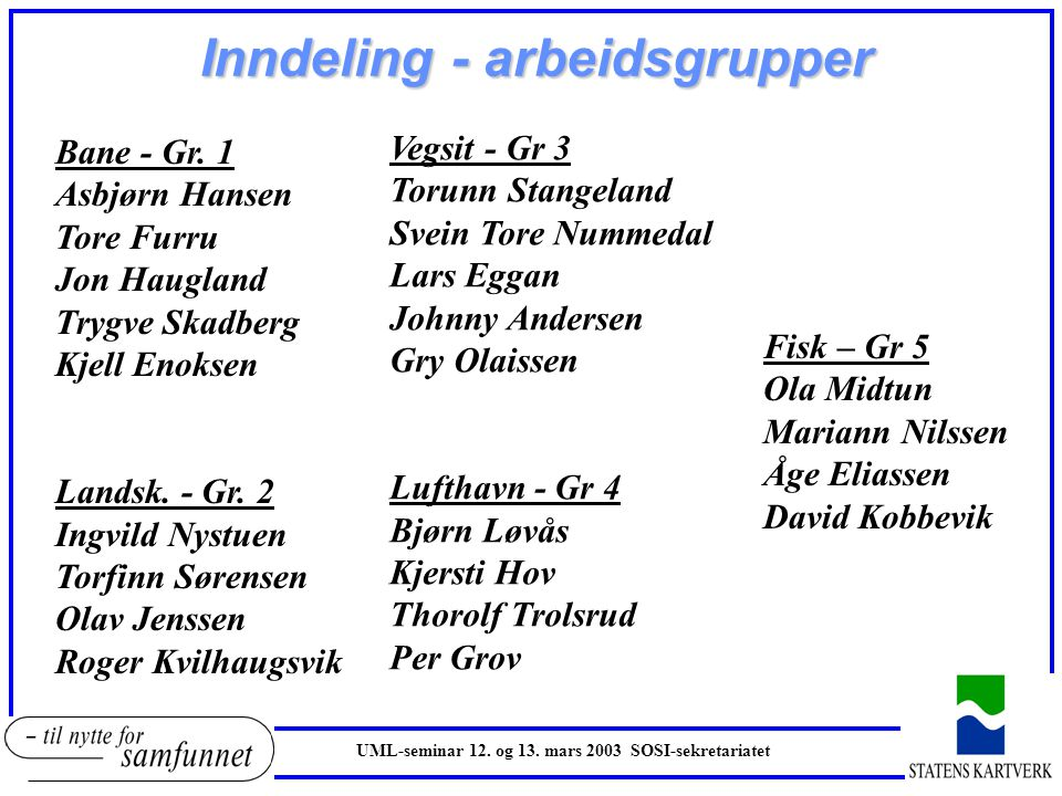 UML-seminar 12. og 13. mars 2003 SOSI-sekretariatet Inndeling - arbeidsgrupper Bane - Gr. 1 Asbjørn Hansen Tore Furru Jon Haugland Trygve Skadberg Kje