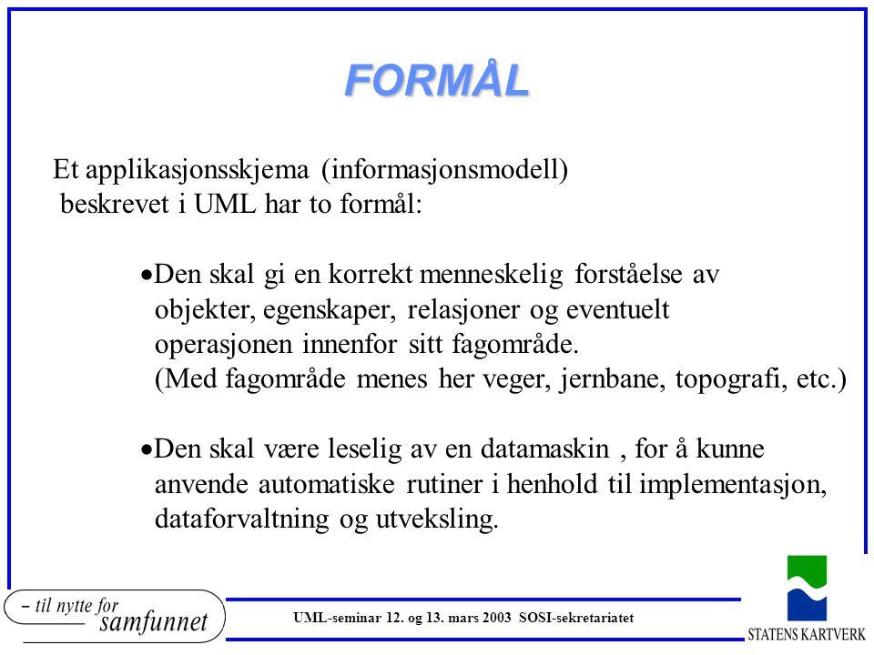 FORMÅL UML-seminar 12. og 13. mars 2003 SOSI-sekretariatet Et applikasjonsskjema (informasjonsmodell) beskrevet i UML har to formål:  Den skal gi en