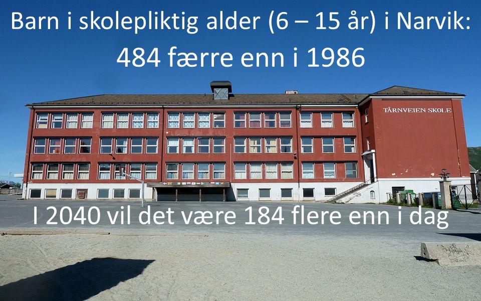 Barn i skolepliktig alder (6 – 15 år) i Narvik: 484 færre enn i 1986 I 2040 vil det være 184 flere enn i dag
