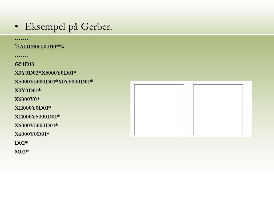 Eksempel på Gerber. ……. %ADD10C,0.010*% …….
