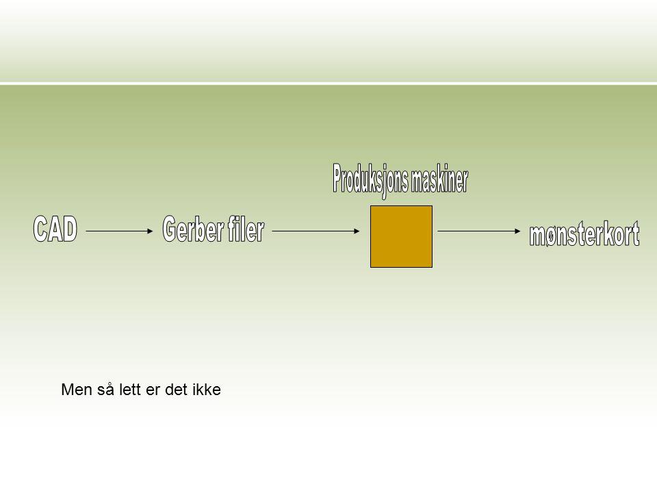Dårlig spesifisert format.Mange variasjoner. Ikke alle nødvendige data er beskrevet i standarden.