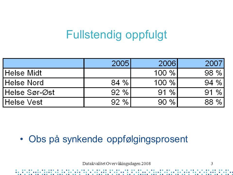 Datakvalitet Overvåkingsdagen 20084