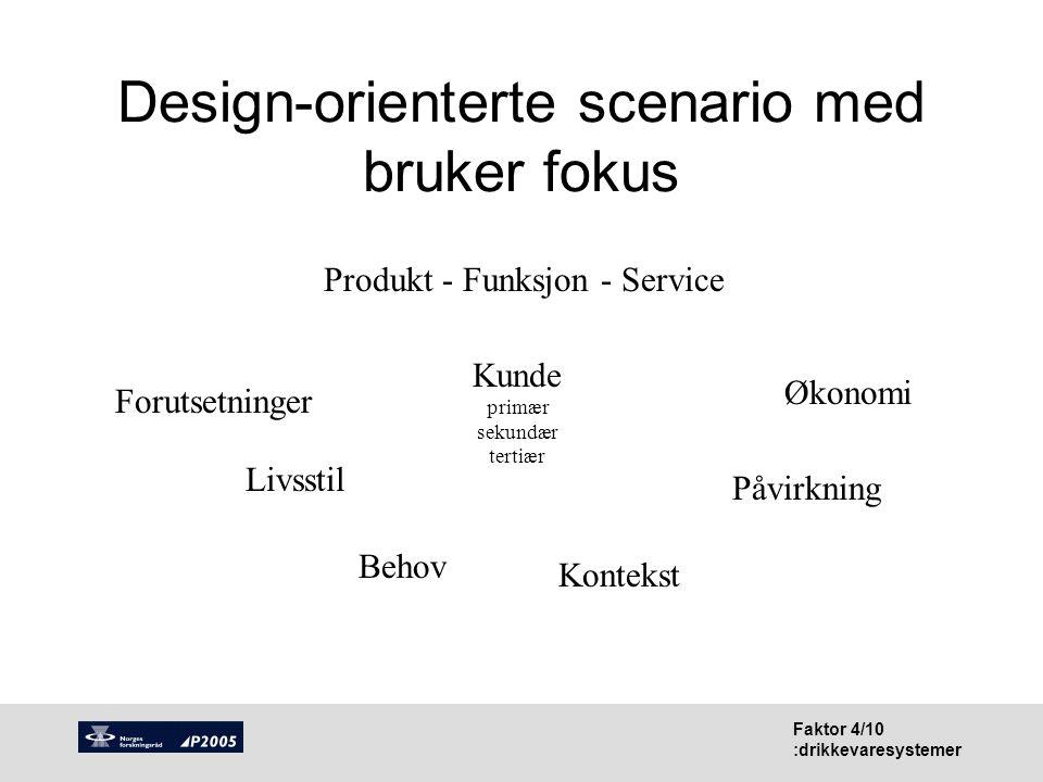 Faktor 4/10 :drikkevaresystemer Design-orienterte scenario med bruker fokus Kunde primær sekundær tertiær Livsstil Behov Påvirkning Økonomi Forutsetni