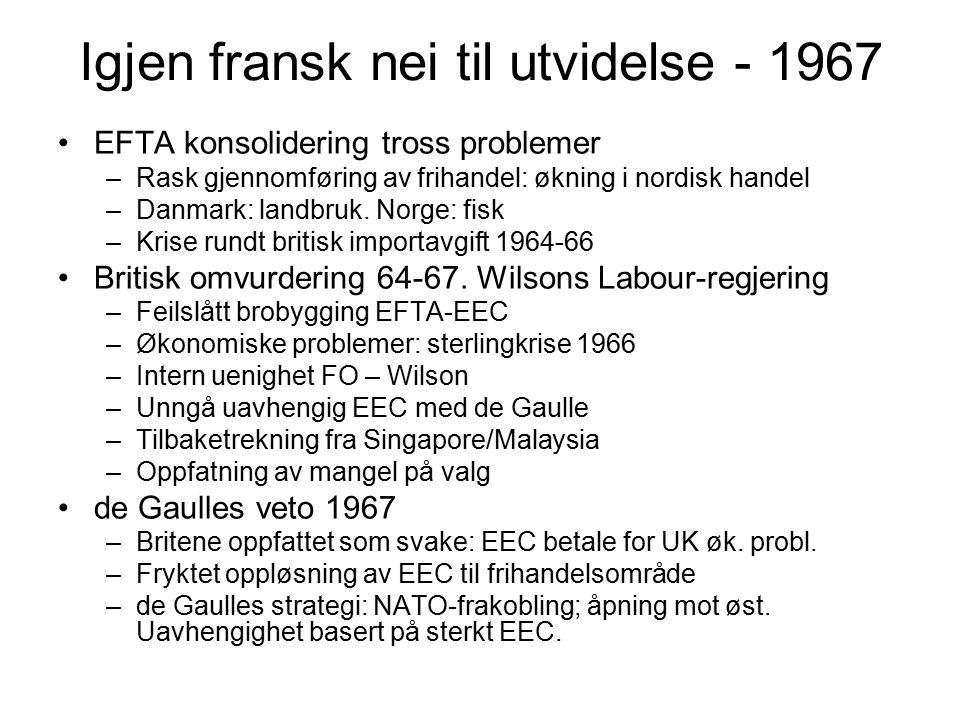Igjen fransk nei til utvidelse - 1967 EFTA konsolidering tross problemer –Rask gjennomføring av frihandel: økning i nordisk handel –Danmark: landbruk.