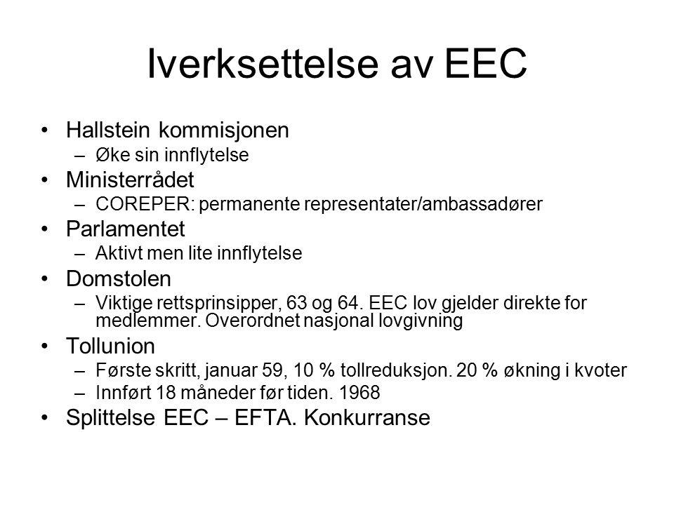 Iverksettelse av EEC Hallstein kommisjonen –Øke sin innflytelse Ministerrådet –COREPER: permanente representater/ambassadører Parlamentet –Aktivt men