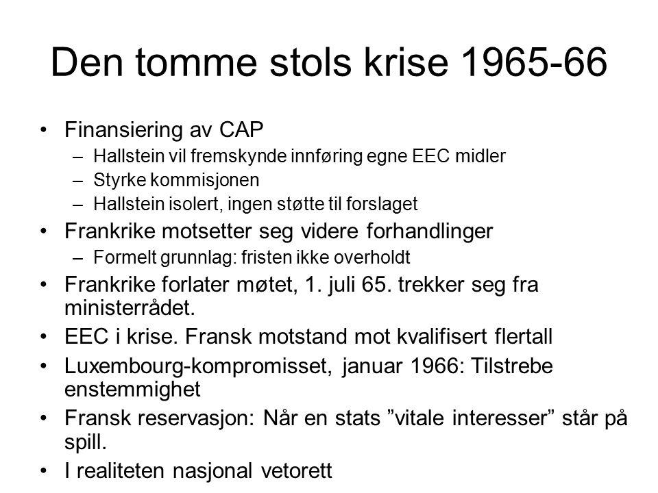 Den tomme stols krise 1965-66 Finansiering av CAP –Hallstein vil fremskynde innføring egne EEC midler –Styrke kommisjonen –Hallstein isolert, ingen støtte til forslaget Frankrike motsetter seg videre forhandlinger –Formelt grunnlag: fristen ikke overholdt Frankrike forlater møtet, 1.