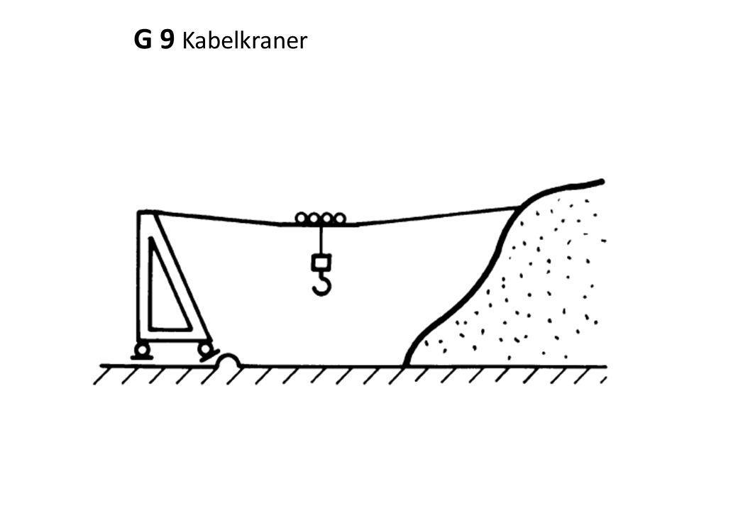 Fagforum 4.3.2014 G 9 Kabelkraner