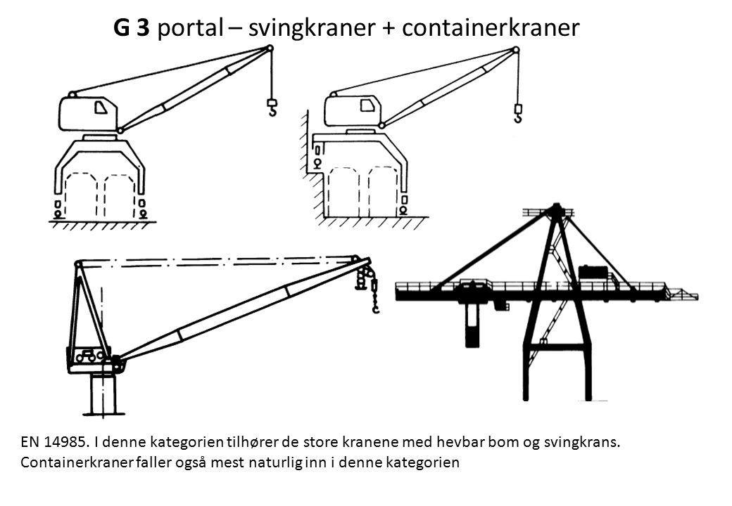 Fagforum 4.3.2014 G 3 portal – svingkraner + containerkraner EN 14985.