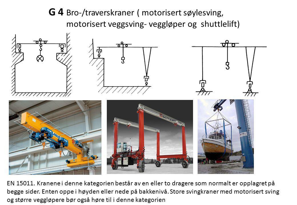 Fagforum 4.3.2014 G 4 Bro-/traverskraner ( motorisert søylesving, motorisert veggsving- veggløper og shuttlelift) EN 15011.