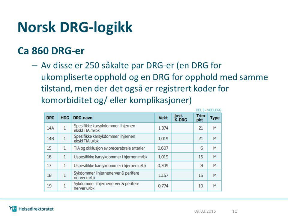 Norsk DRG-logikk Ca 860 DRG-er – Av disse er 250 såkalte par DRG-er (en DRG for ukompliserte opphold og en DRG for opphold med samme tilstand, men der