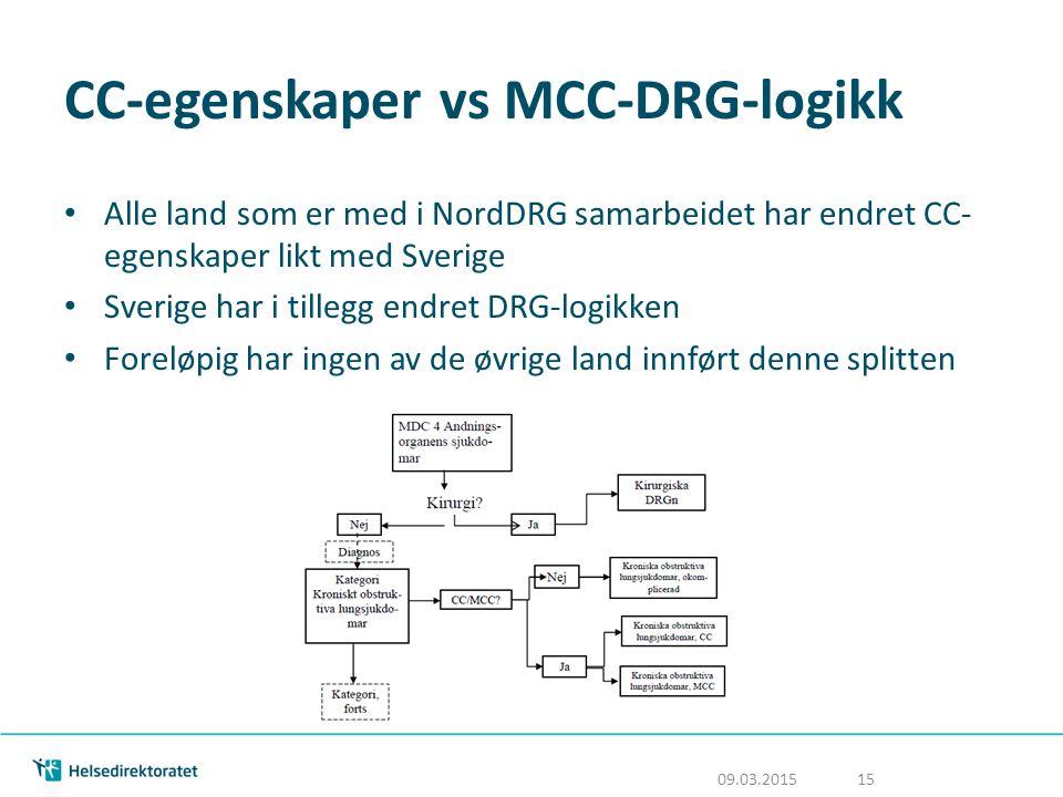 CC-egenskaper vs MCC-DRG-logikk Alle land som er med i NordDRG samarbeidet har endret CC- egenskaper likt med Sverige Sverige har i tillegg endret DRG