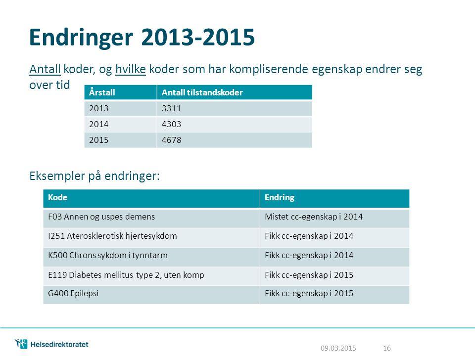 Endringer 2013-2015 Antall koder, og hvilke koder som har kompliserende egenskap endrer seg over tid Eksempler på endringer: ÅrstallAntall tilstandsko
