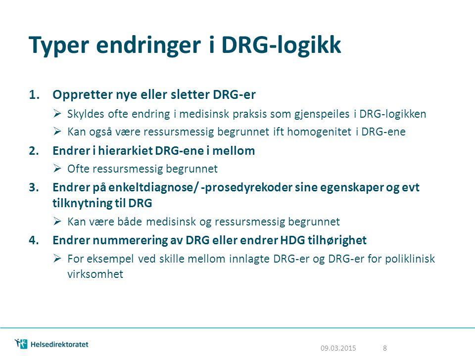 Typer endringer i DRG-logikk 1.Oppretter nye eller sletter DRG-er  Skyldes ofte endring i medisinsk praksis som gjenspeiles i DRG-logikken  Kan også