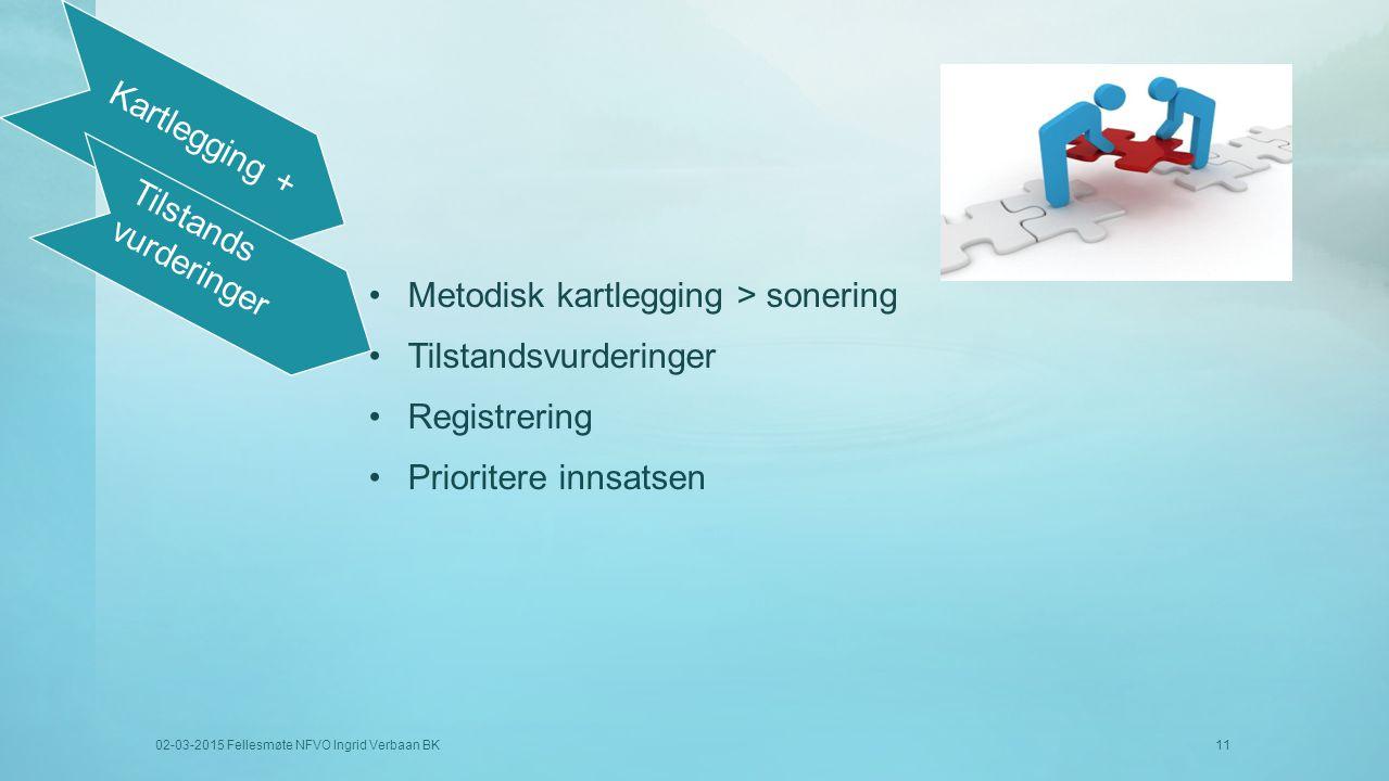 Metodisk kartlegging > sonering Tilstandsvurderinger Registrering Prioritere innsatsen Kartlegging + 02-03-2015 Fellesmøte NFVO Ingrid Verbaan BK11 Ti