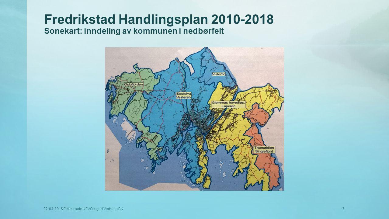 Fredrikstad Handlingsplan 2010-2018 Fremdriftsplan 02-03-2015 Fellesmøte NFVO Ingrid Verbaan BK8