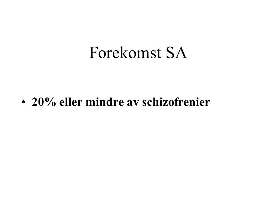 Forekomst SA 20% eller mindre av schizofrenier
