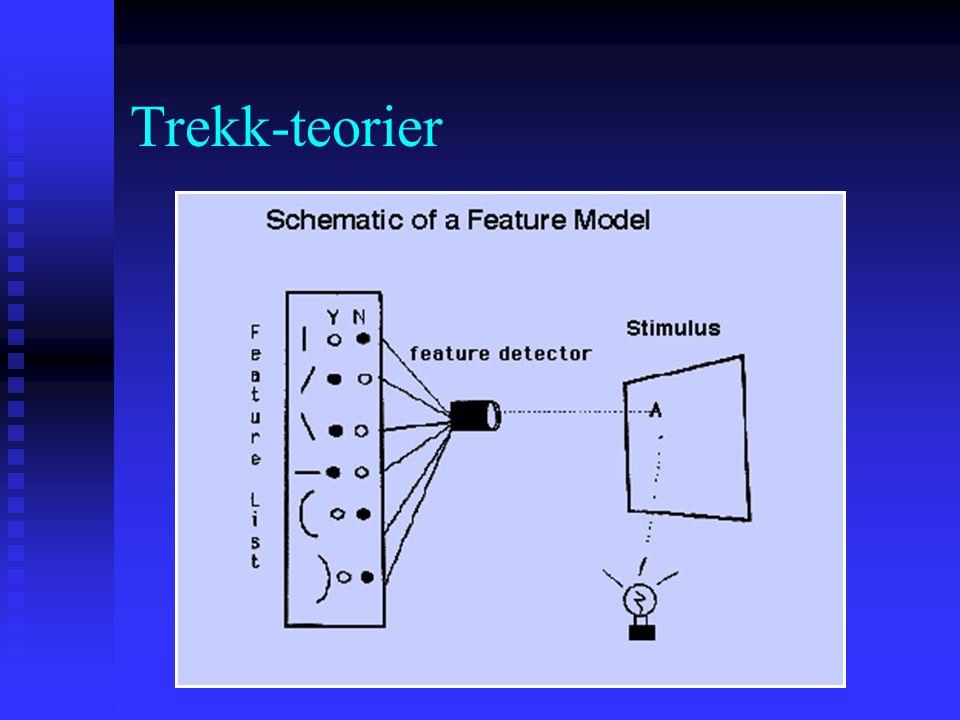 Trekk-teorier Vi forsøker å matche trekk ved mønstre vi ser til trekk lagret i hukommelsen Vi forsøker å matche trekk ved mønstre vi ser til trekk lag