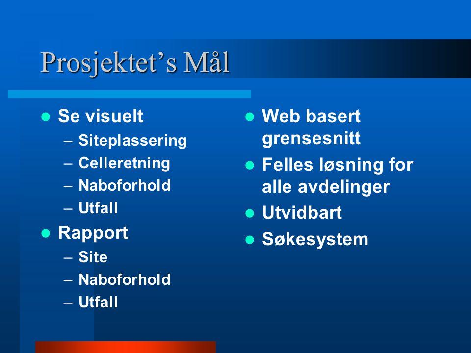 Prosjektet's Mål Se visuelt –Siteplassering –Celleretning –Naboforhold –Utfall Rapport –Site –Naboforhold –Utfall Web basert grensesnitt Felles løsning for alle avdelinger Utvidbart Søkesystem