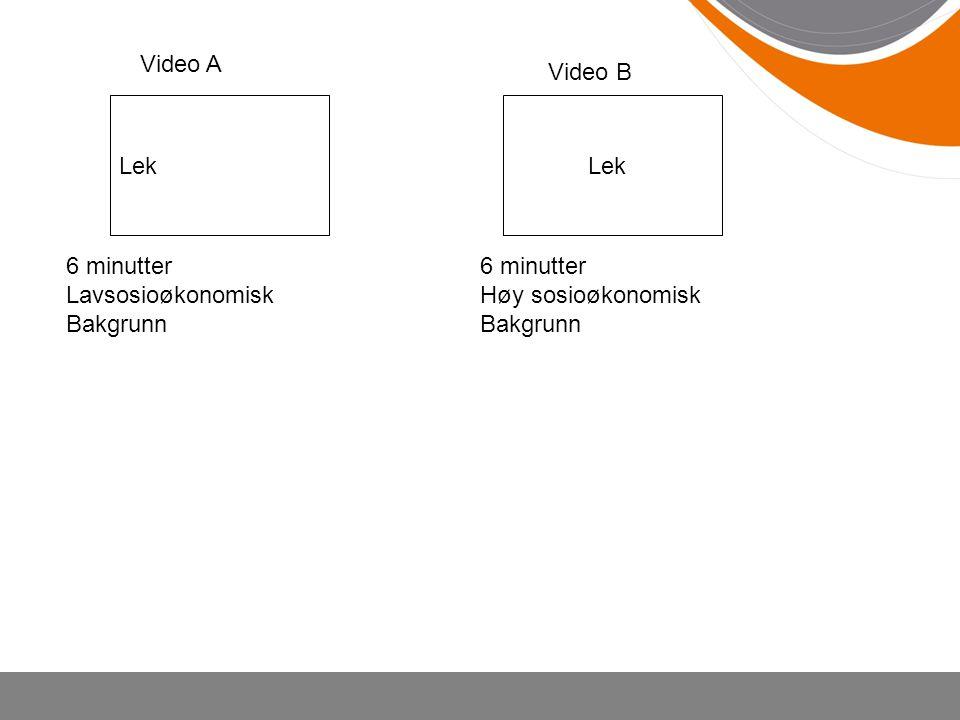 Lek Video A Video B 6 minutter Lavsosioøkonomisk Bakgrunn 6 minutter Høy sosioøkonomisk Bakgrunn Lek