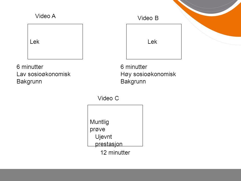 Video A Video B 6 minutter Lav sosioøkonomisk Bakgrunn 6 minutter Høy sosioøkonomisk Bakgrunn Muntlig prøve Video C 12 minutter Lek Ujevnt prestasjon