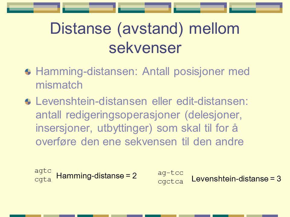 Distanse (avstand) mellom sekvenser Hamming-distansen: Antall posisjoner med mismatch Levenshtein-distansen eller edit-distansen: antall redigeringsoperasjoner (delesjoner, insersjoner, utbyttinger) som skal til for å overføre den ene sekvensen til den andre agtc cgta Hamming-distanse = 2 ag-tcc cgctca Levenshtein-distanse = 3