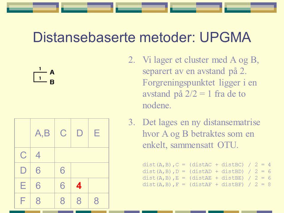 Distansebaserte metoder: UPGMA 2.Vi lager et cluster med A og B, separert av en avstand på 2.