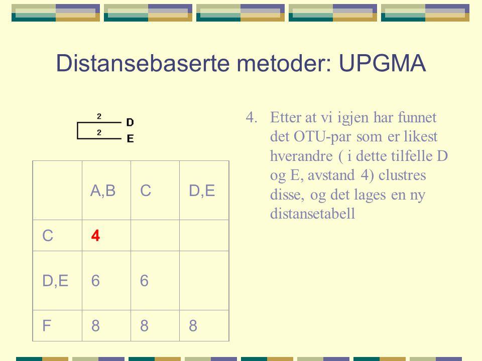 Distansebaserte metoder: UPGMA 4.Etter at vi igjen har funnet det OTU-par som er likest hverandre ( i dette tilfelle D og E, avstand 4) clustres disse, og det lages en ny distansetabell A,B C D,E C 4 6 6 F 8 8 8