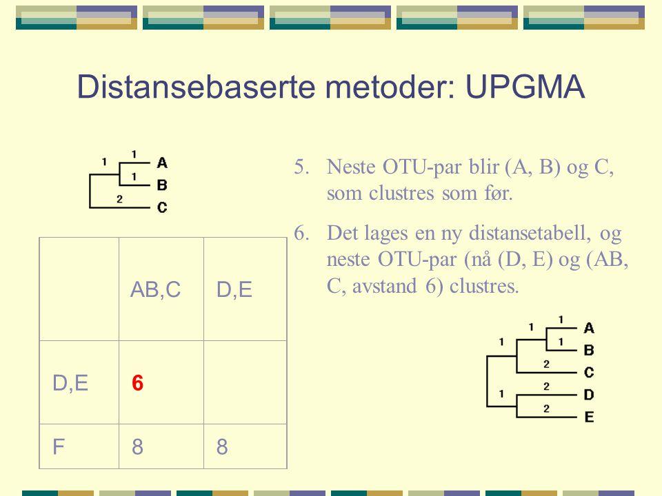 Distansebaserte metoder: UPGMA 5.Neste OTU-par blir (A, B) og C, som clustres som før.