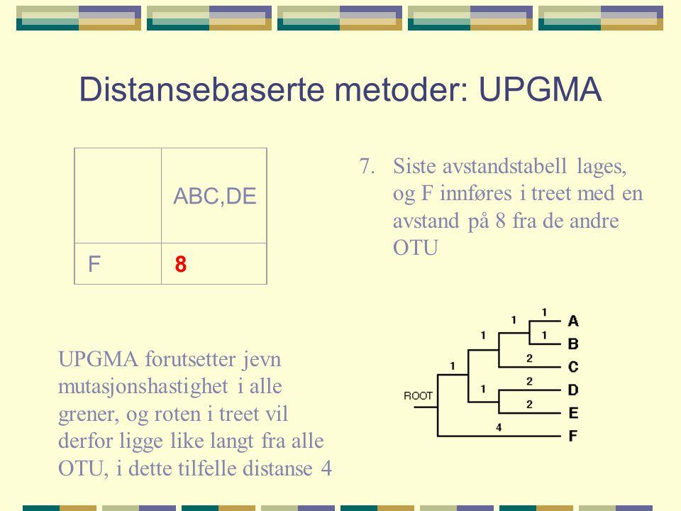Distansebaserte metoder: UPGMA ABC,DE F 8 7.Siste avstandstabell lages, og F innføres i treet med en avstand på 8 fra de andre OTU UPGMA forutsetter jevn mutasjonshastighet i alle grener, og roten i treet vil derfor ligge like langt fra alle OTU, i dette tilfelle distanse 4