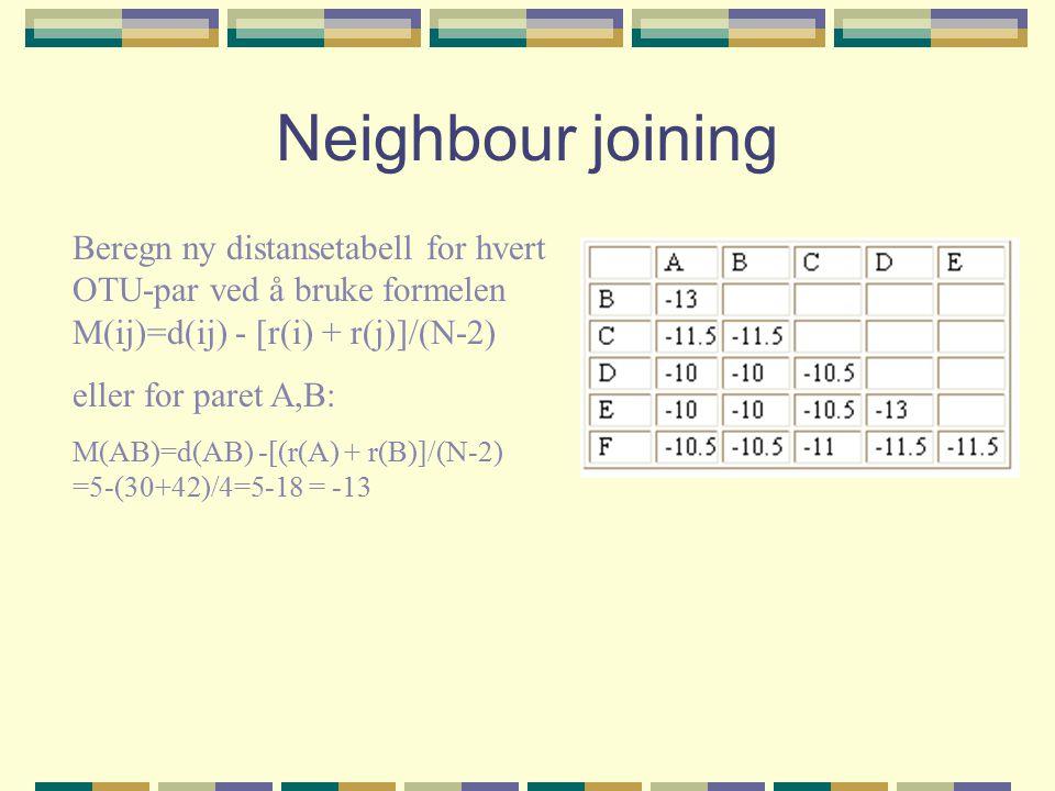 Neighbour joining Beregn ny distansetabell for hvert OTU-par ved å bruke formelen M(ij)=d(ij) - [r(i) + r(j)]/(N-2) eller for paret A,B: M(AB)=d(AB) -[(r(A) + r(B)]/(N-2) =5-(30+42)/4=5-18 = -13
