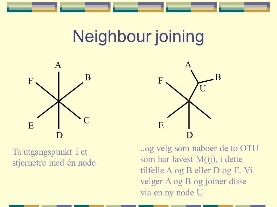 Neighbour joining A B C D E F Ta utgangspunkt i et stjernetre med én node..og velg som naboer de to OTU som har lavest M(ij), i dette tilfelle A og B eller D og E.