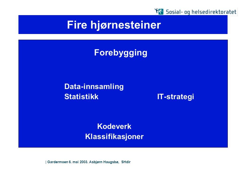 | Gardermoen 6. mai 2003. Asbjørn Haugsbø, SHdir Fire hjørnesteiner Forebygging Data-innsamling Statistikk IT-strategi Kodeverk Klassifikasjoner