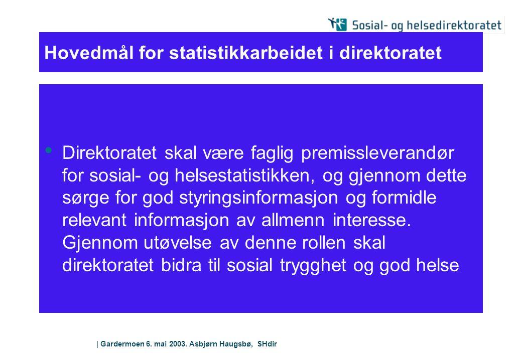 | Gardermoen 6. mai 2003. Asbjørn Haugsbø, SHdir Hovedmål for statistikkarbeidet i direktoratet Direktoratet skal være faglig premissleverandør for so