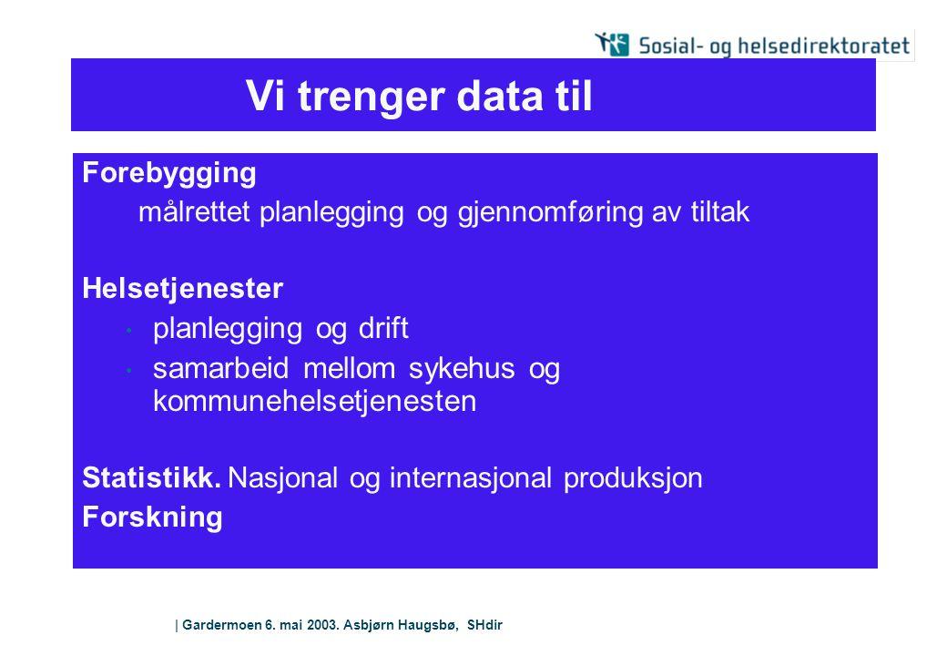 | Gardermoen 6. mai 2003. Asbjørn Haugsbø, SHdir Vi trenger data til Forebygging målrettet planlegging og gjennomføring av tiltak Helsetjenester planl