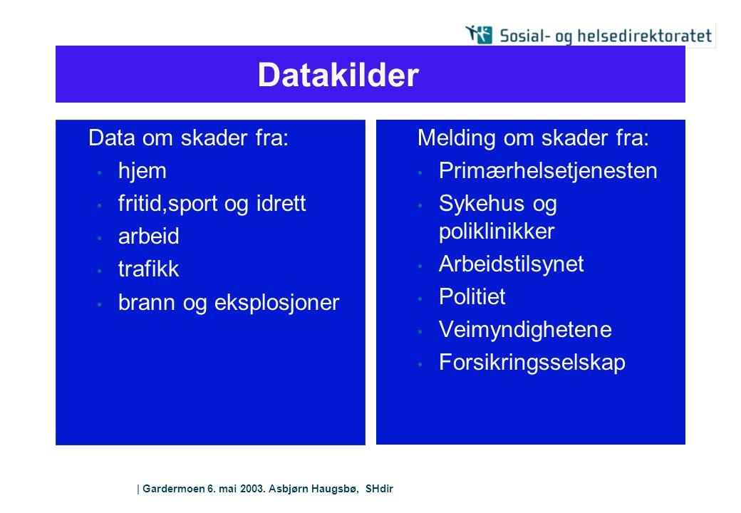 | Gardermoen 6. mai 2003. Asbjørn Haugsbø, SHdir Datakilder Data om skader fra: hjem fritid,sport og idrett arbeid trafikk brann og eksplosjoner Meldi