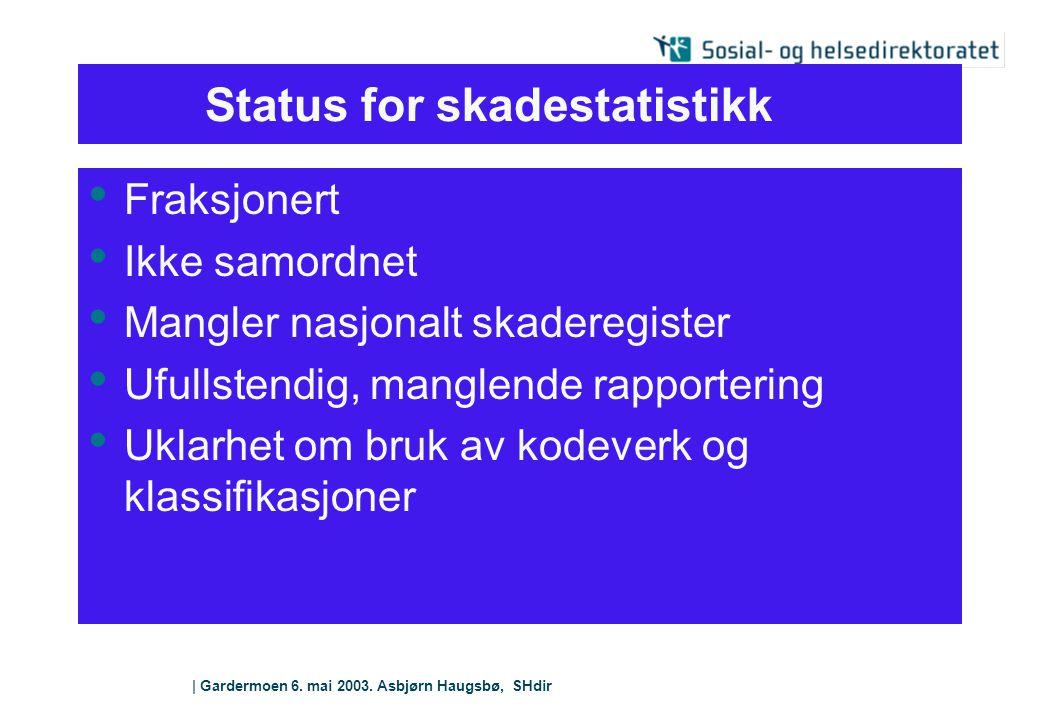 | Gardermoen 6. mai 2003. Asbjørn Haugsbø, SHdir Status for skadestatistikk Fraksjonert Ikke samordnet Mangler nasjonalt skaderegister Ufullstendig, m