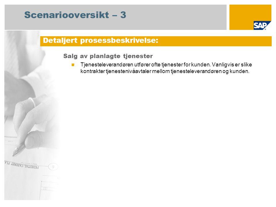 Scenariooversikt – 3 Salg av planlagte tjenester Tjenesteleverandøren utfører ofte tjenester for kunden.