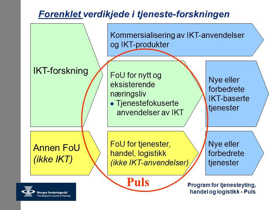 Program for tjenesteyting, handel og logistikk - Puls IKT-forskning Kommersialisering av IKT-anvendelser og IKT-produkter FoU for nytt og eksisterende