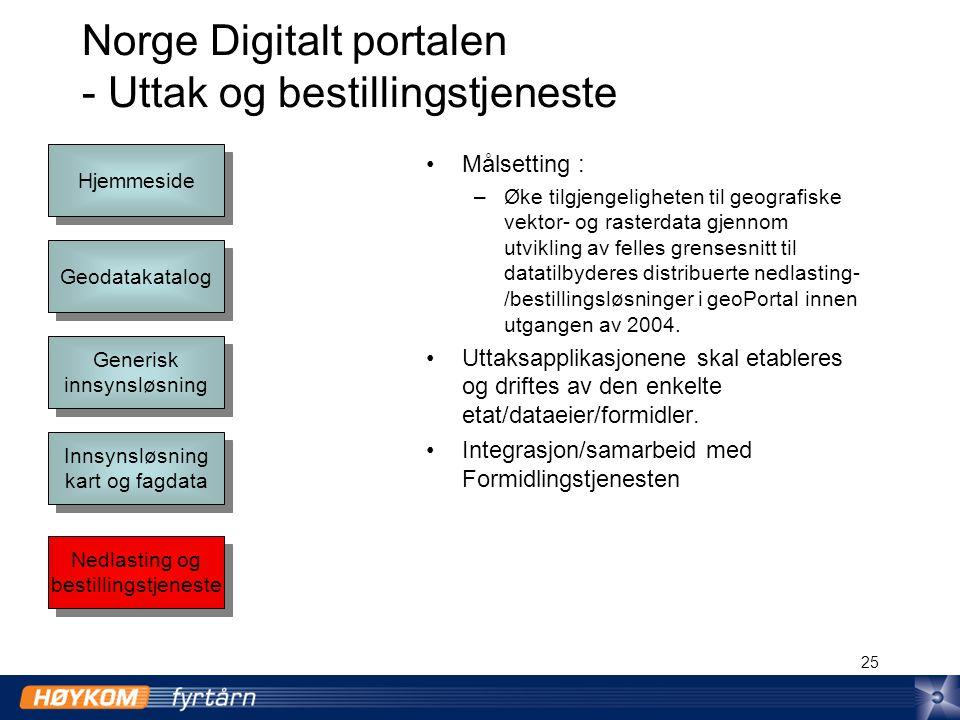25 Norge Digitalt portalen - Uttak og bestillingstjeneste Målsetting : –Øke tilgjengeligheten til geografiske vektor- og rasterdata gjennom utvikling av felles grensesnitt til datatilbyderes distribuerte nedlasting- /bestillingsløsninger i geoPortal innen utgangen av 2004.