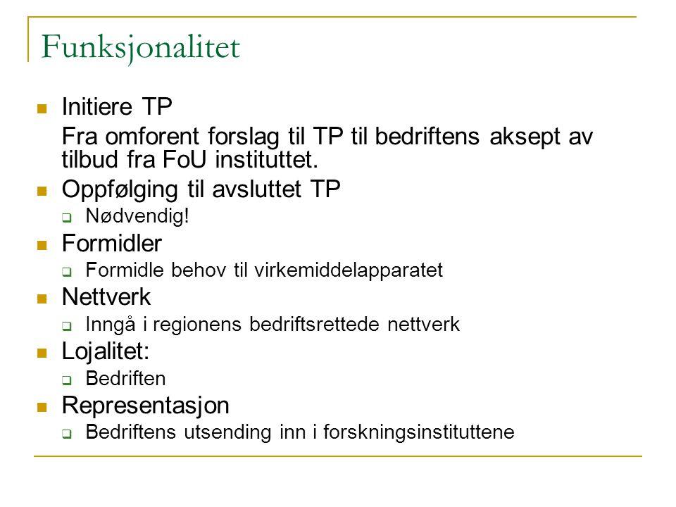 Funksjonalitet Initiere TP Fra omforent forslag til TP til bedriftens aksept av tilbud fra FoU instituttet. Oppfølging til avsluttet TP  Nødvendig! F