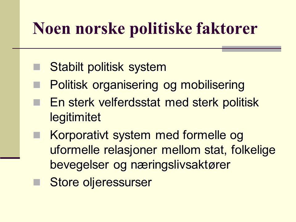 Noen norske politiske faktorer Stabilt politisk system Stabilt politisk system Politisk organisering og mobilisering Politisk organisering og mobilise
