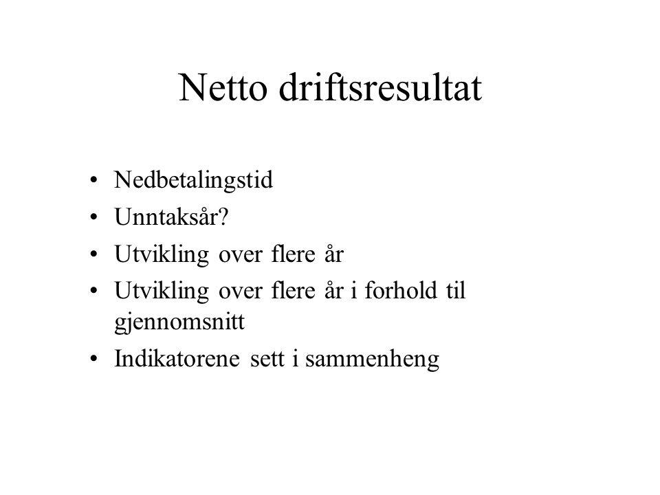 Netto driftsresultat Nedbetalingstid Unntaksår.