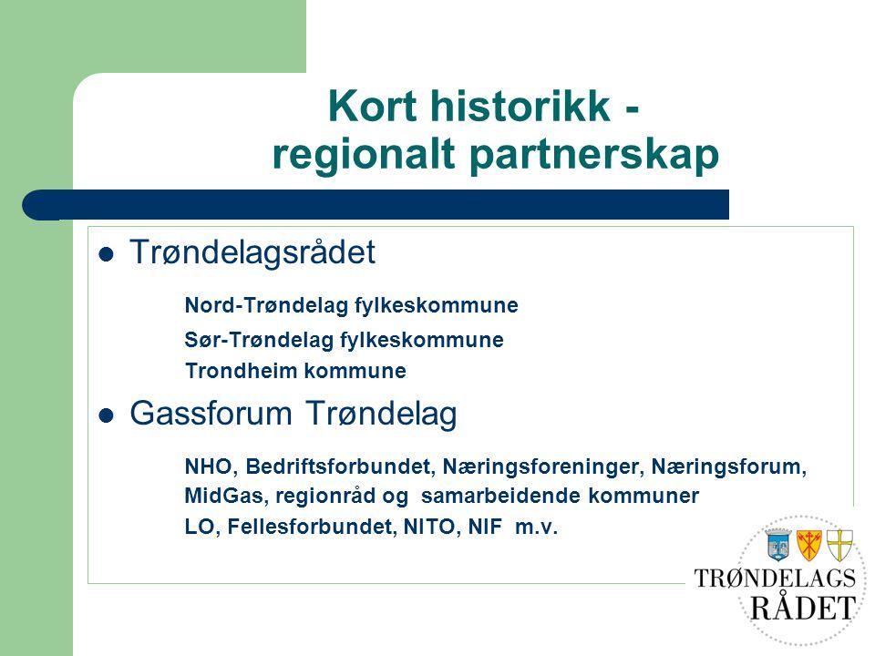 Kort historikk - regionalt partnerskap Trøndelagsrådet Nord-Trøndelag fylkeskommune Sør-Trøndelag fylkeskommune Trondheim kommune Gassforum Trøndelag
