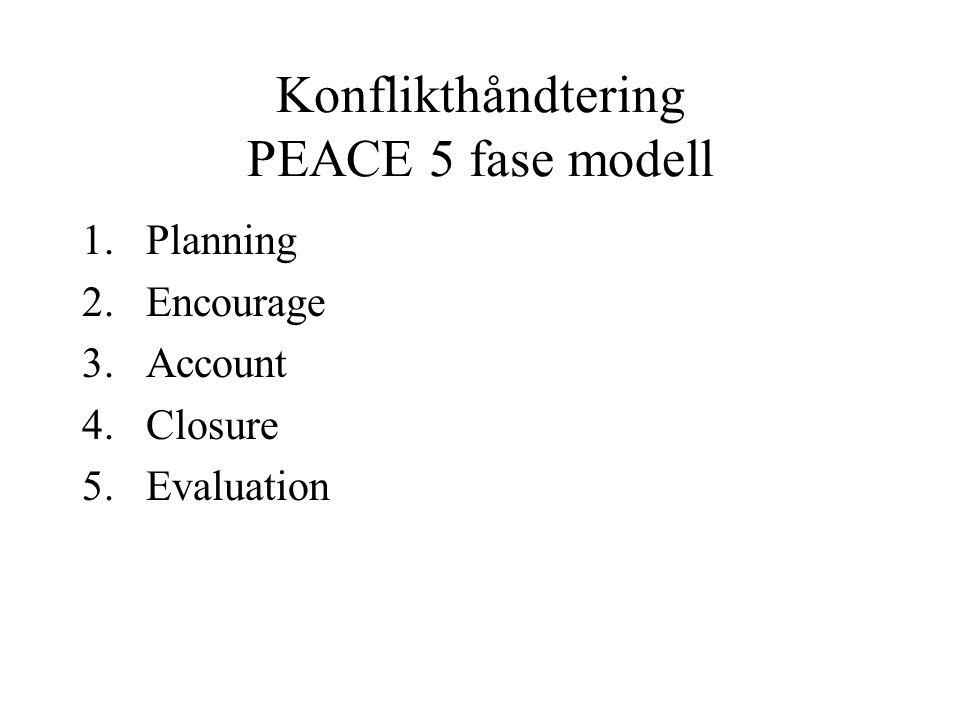 Konflikthåndtering PEACE 5 fase modell 1.Planning 2.Encourage 3.Account 4.Closure 5.Evaluation
