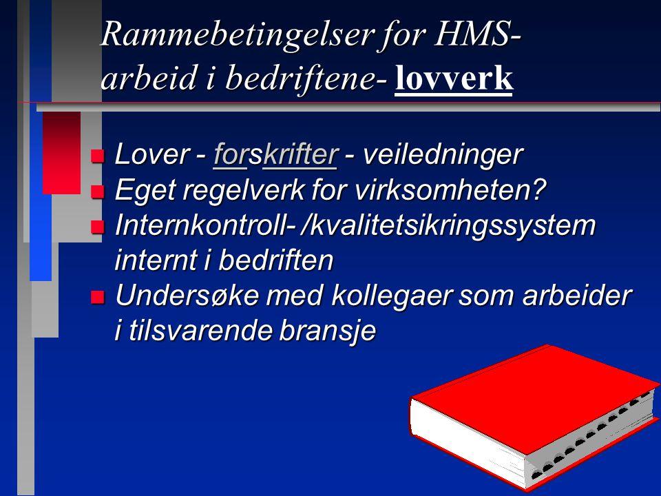 Rammebetingelser for HMS- arbeid i bedriftene- Rammebetingelser for HMS- arbeid i bedriftene- lovverk n Lover - forskrifter - veiledninger forkrifterforkrifter n Eget regelverk for virksomheten.