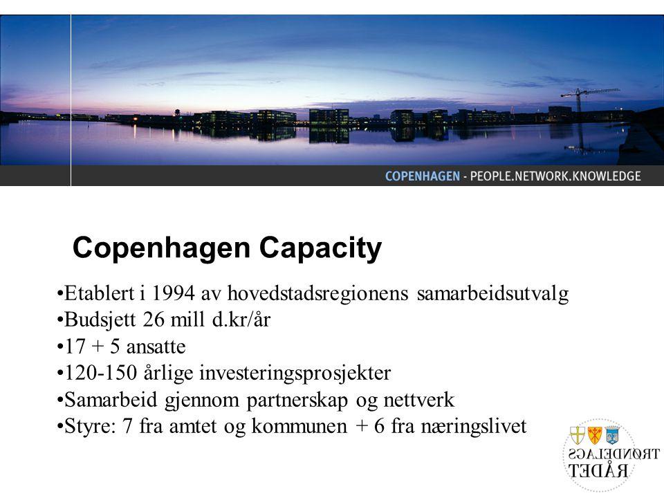 Copenhagen Capacity Etablert i 1994 av hovedstadsregionens samarbeidsutvalg Budsjett 26 mill d.kr/år 17 + 5 ansatte 120-150 årlige investeringsprosjekter Samarbeid gjennom partnerskap og nettverk Styre: 7 fra amtet og kommunen + 6 fra næringslivet