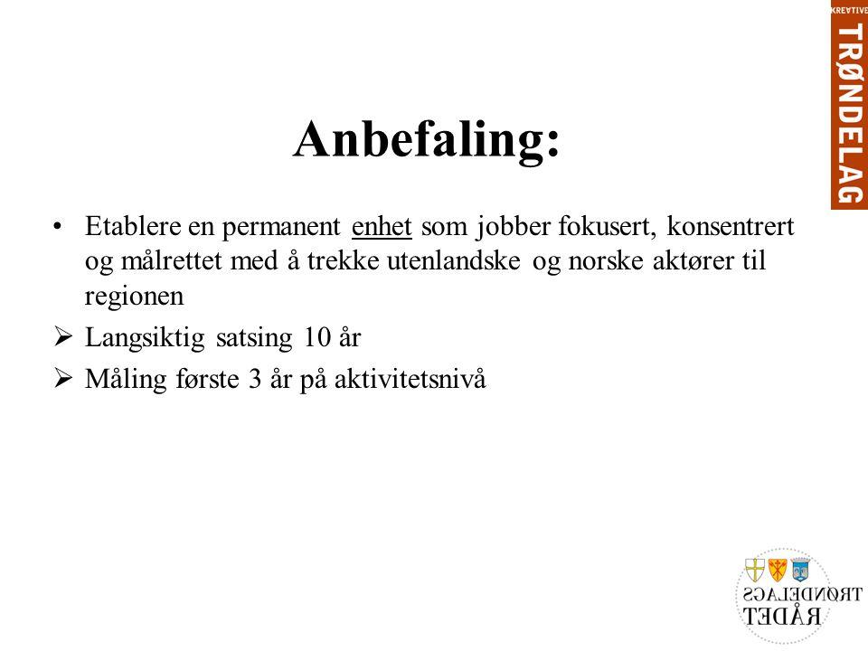 Anbefaling: Etablere en permanent enhet som jobber fokusert, konsentrert og målrettet med å trekke utenlandske og norske aktører til regionen  Langsiktig satsing 10 år  Måling første 3 år på aktivitetsnivå