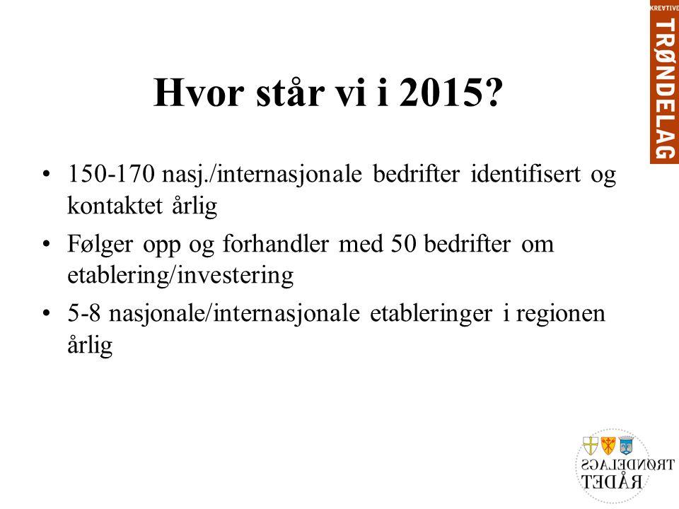 Hvor står vi i 2015.