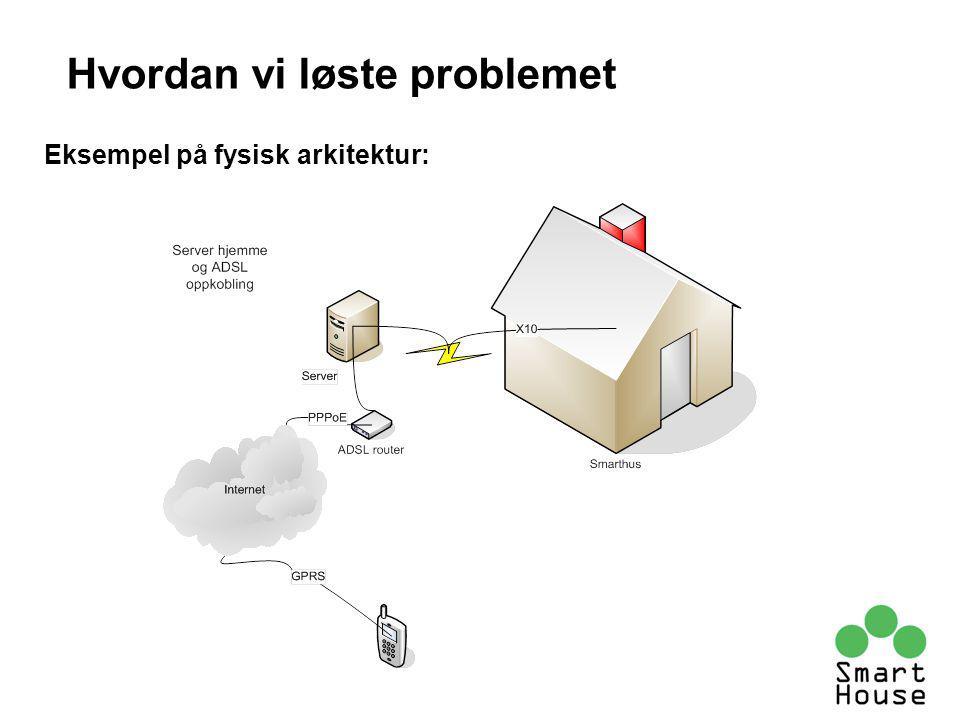 Eksempel på fysisk arkitektur: Hvordan vi løste problemet