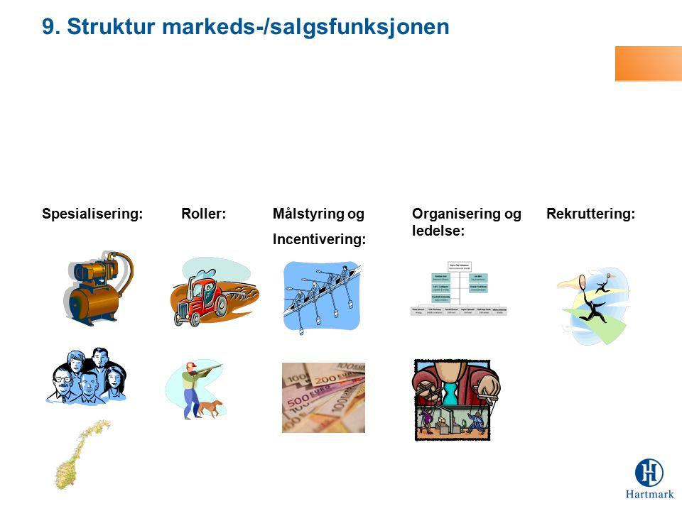 Spesialisering:Roller:Organisering og ledelse: Rekruttering:Målstyring og Incentivering: 9. Struktur markeds-/salgsfunksjonen